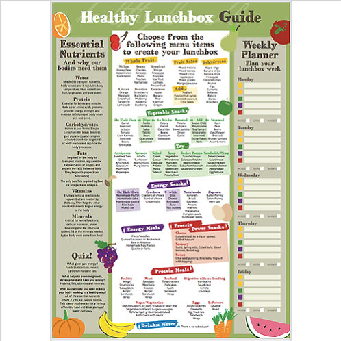 Healthy Lunchbox Guide A3