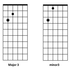 power chords 2.jpg
