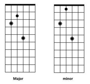 power chords 3.jpg