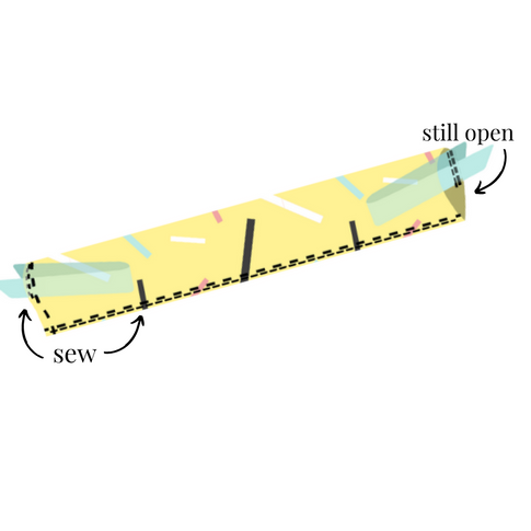 flaxseed heat pack  step 2 directions yellow wrap pattern.png