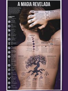 Infográfico | Tatuagem e suas origens