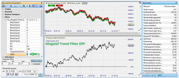 Sans le Mogalef Trend Filter