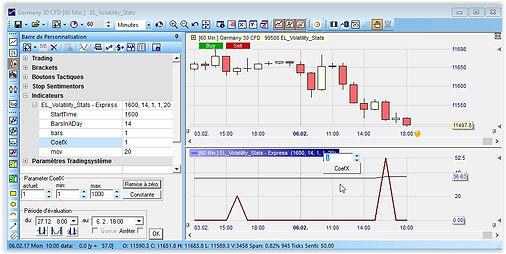 STPMT Trading Signal Short