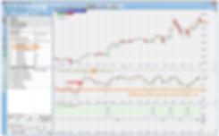 STPMT Trading Signal : minimum STPMT
