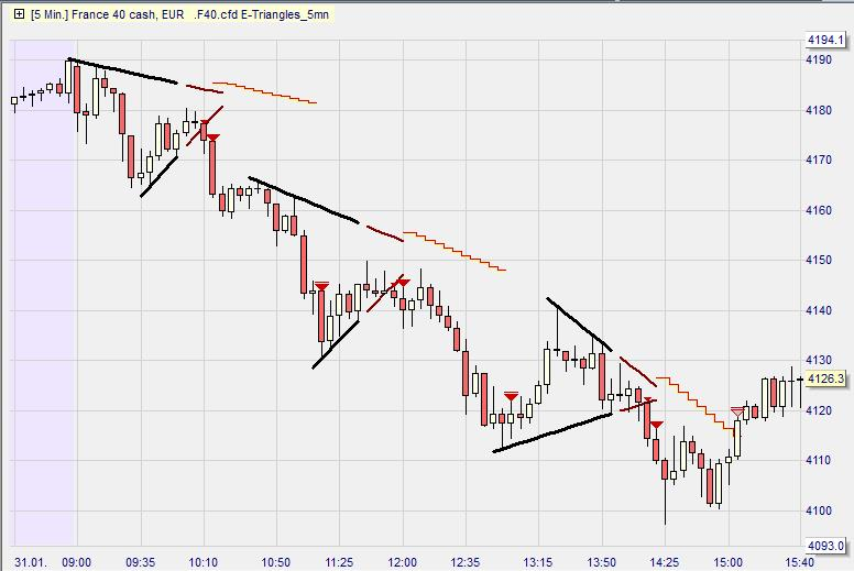 Triangle Short