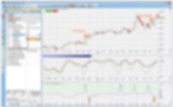 STPMT Trading Signal : scalping target