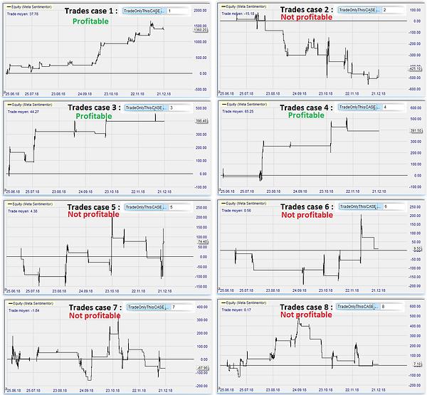 Mogalef Trend Filter profitable cases