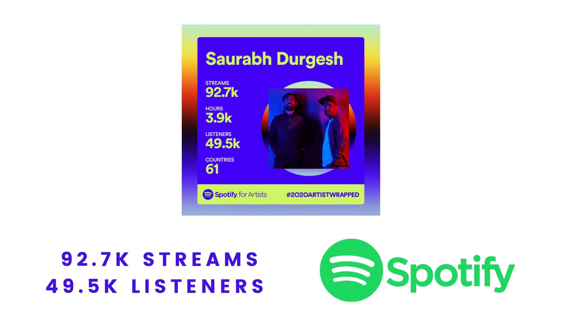 92.7k Streams 49.5k listeners.jpg