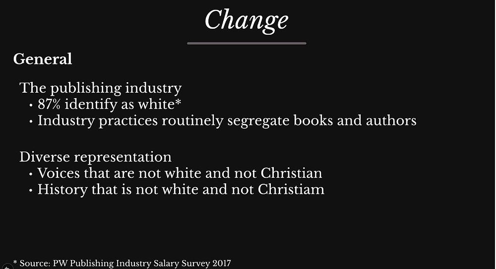 Slide: Change, General. -The publishing industry: 87% identify as white. Industry practices routinely segregate books and authors. Diverse representation: Voices that are not white &not Christian. History that is not white and not Christian