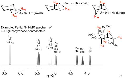 Teaching_NMR Spect of sugar_Screen Shot.