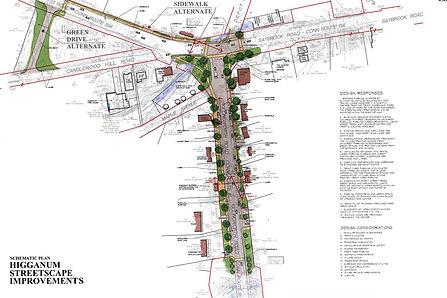 Illustrative Site Plan for Higganum Center Streetscape Improvements