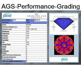 AGS-Performance-Grading.jpg