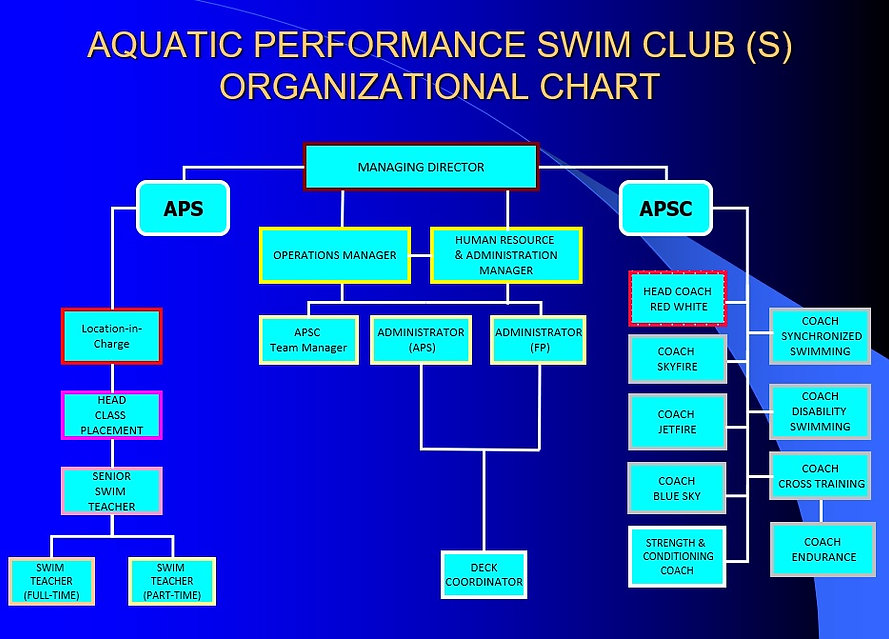 APSC Org Chart.jpg