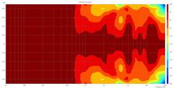 sonogramm++_0°_+BW18+30db+range+1-3glättung+10°+schritte+0-90.JPG