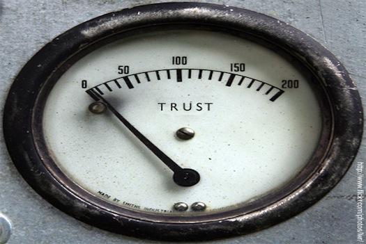 Trust-Barometer
