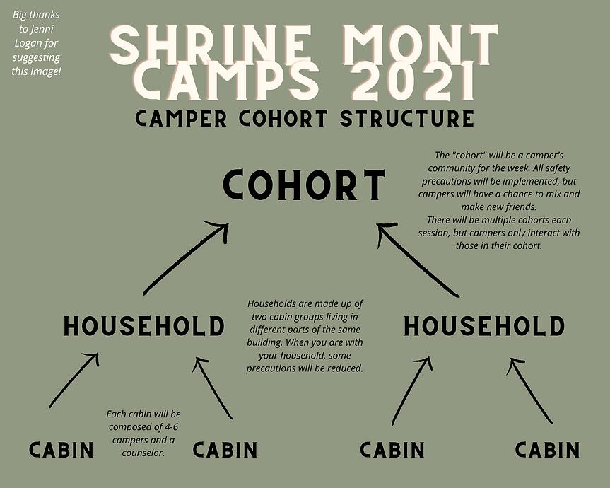 cohort illustration.png