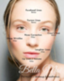 Botox and Filler Essex