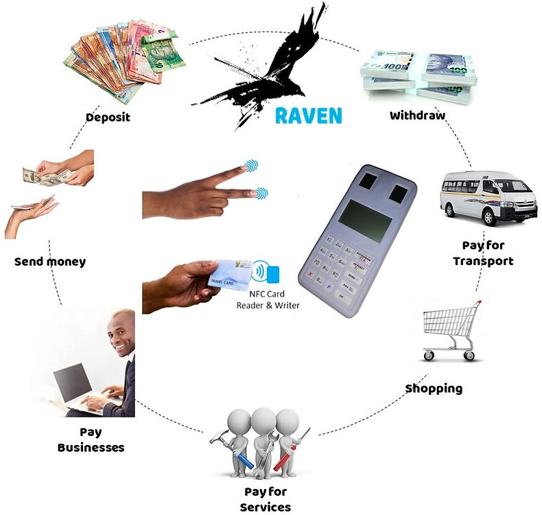 New Raven items.jpg