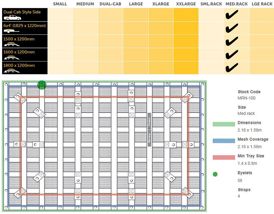 Safeguard Cargo Net Dual Cab
