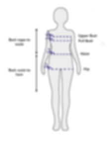 Pattern-tutorials-measure-yourself FOLDL