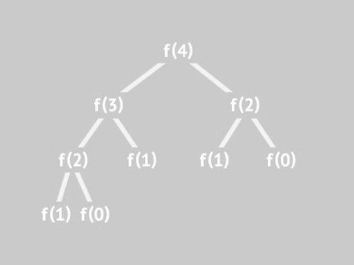 Algorithm Introduction (Part 2)