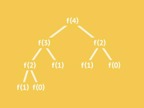 VCE Algorithmics