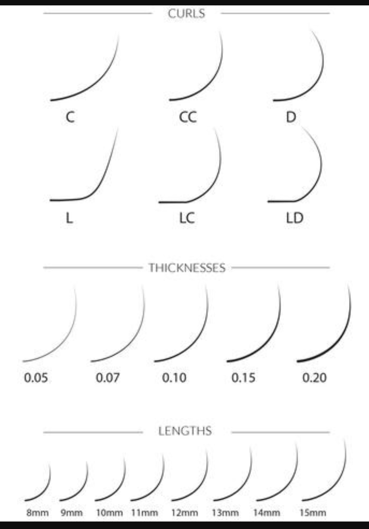 Variations in Lashes