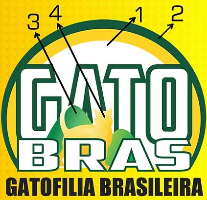 GATOBRAS