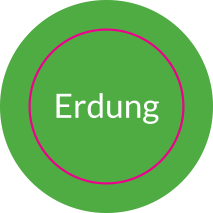 Aufkleber rund ERDUNG (STEADY)