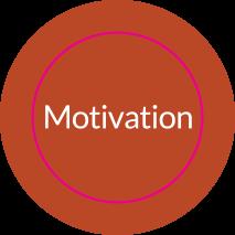 Aufkleber rund MOTIVATION (MOTIVATE) // BOGEN