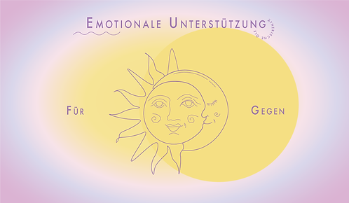 Emotionen // PDF DOWNLOAD