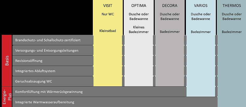 Grafik_Produkübersicht.png