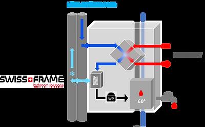 Grafik_System_Warmwasser.png