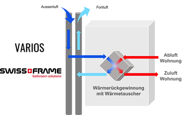 Grafik_System_Lüftung.png