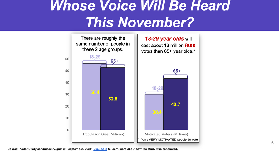 Whose Voice Will Be Heard This November?