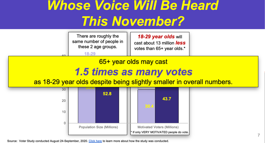 Who Voice Will be Heard This November?