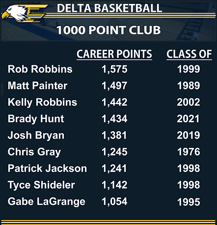 1000 Point Club 2021.png