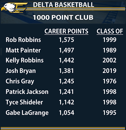 1000 Point Club.png