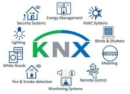 A2CS présente le protocole de communication KNX, leader dans les maisons connectée / le marché comme