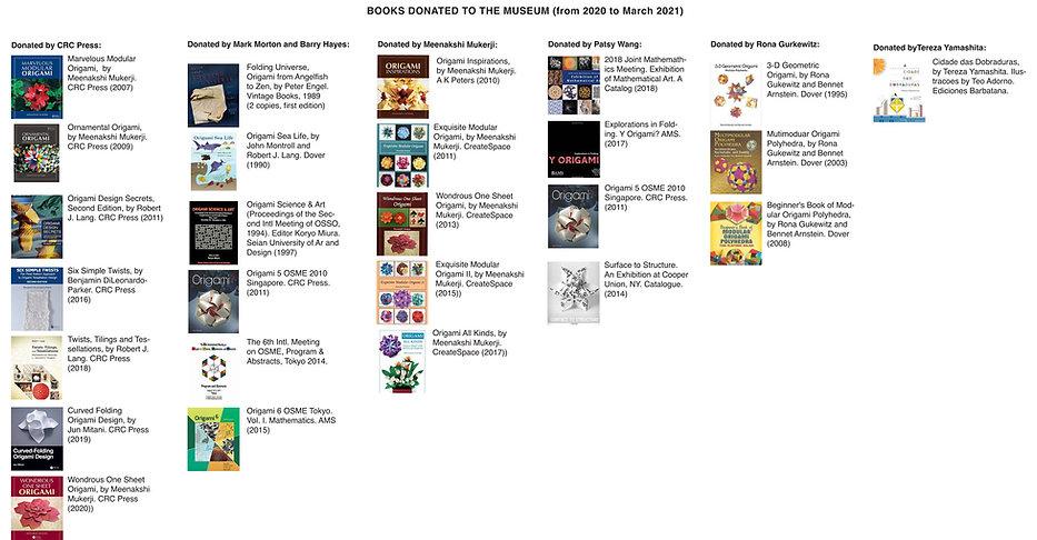Books Donated 2020_2021_a.jpg