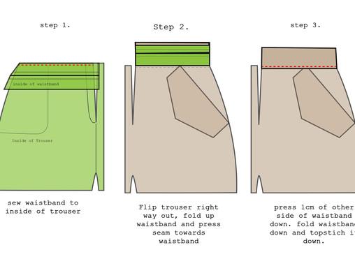 Advanced Pattern Cutting Week 3