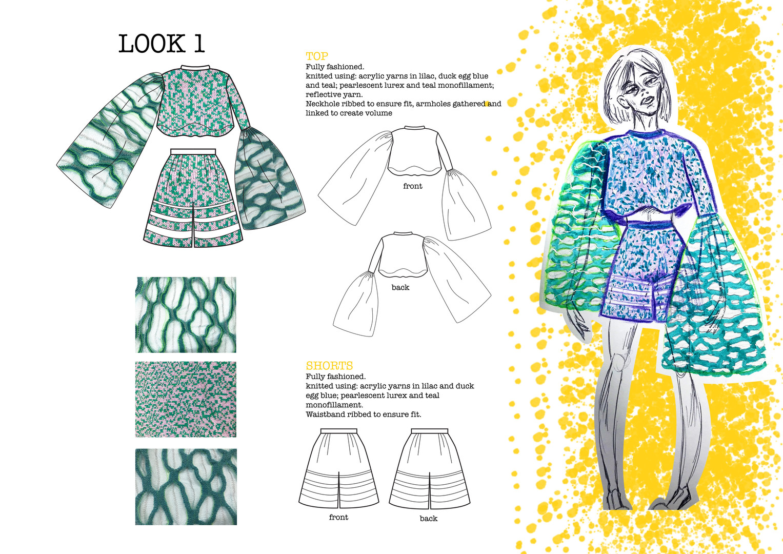 Look 1- Textiles Applied and specifications