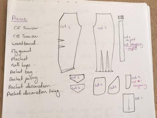 Advanced Pattern Cutting Week 2