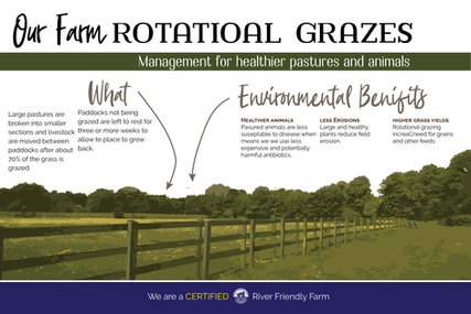 Sign_Grazing.png