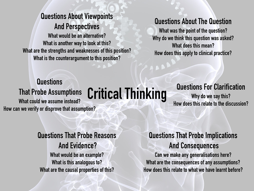Critical Thinking.001