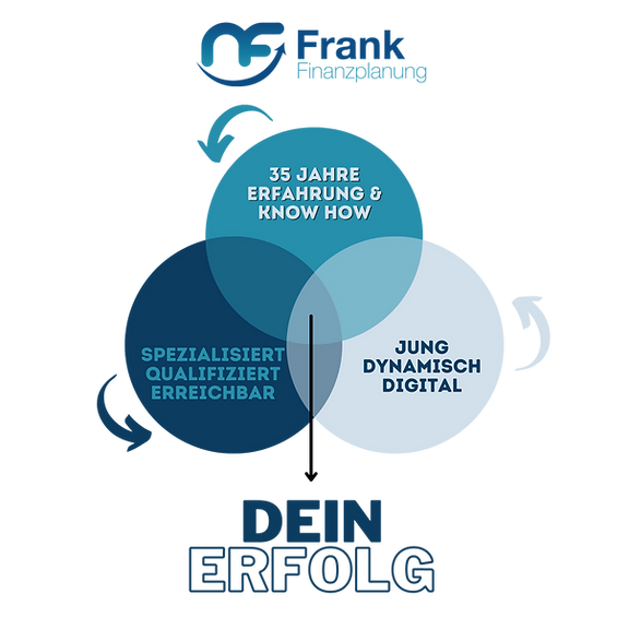 Das Frank Erfolgskonzept.png