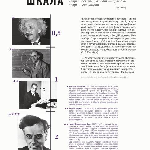 Формула счастья академика Льва Ландау