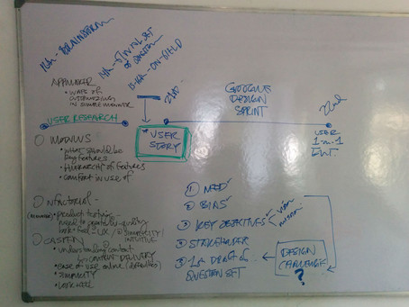 User Research Workshop