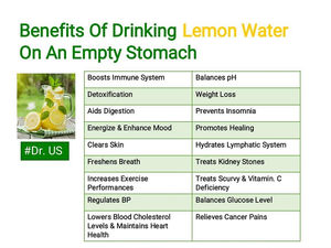 Drinking Lemon Water On An Empty Stomach!!