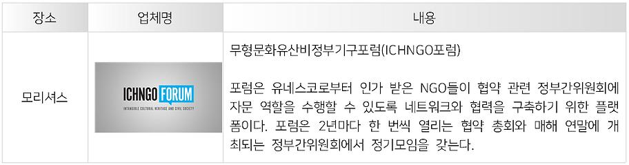 2018 한국문화재재단 모리셔스-3.PNG